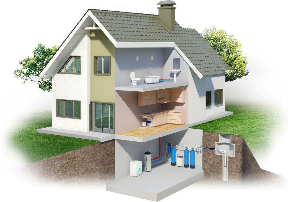 Система водоочистки для коттеджа