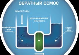 Обессоливание воды: системы и методы