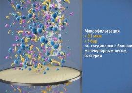 Что такое микрофильтрация воды?